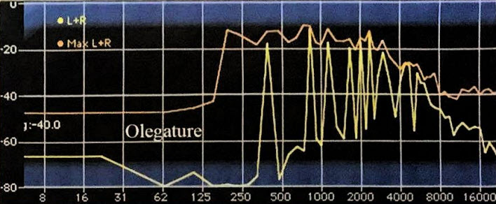 Olegature, Ligature harmonic spectrum analysis